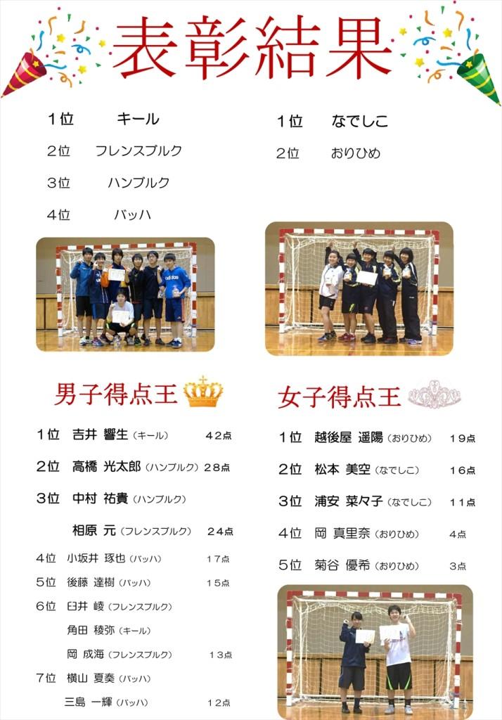 西高リーグ通信④-2