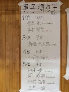 西高リーグ20150830 03